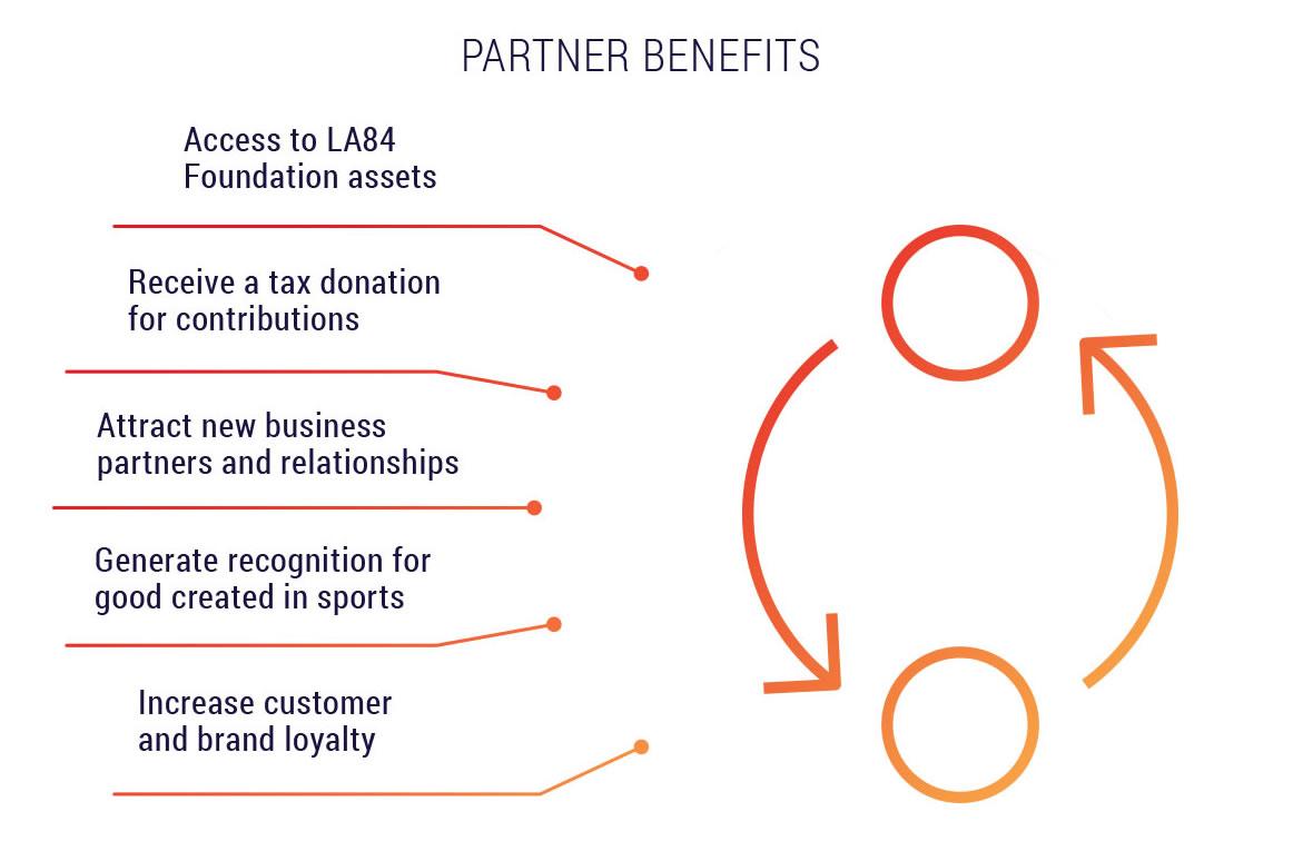 img partner benefits 1