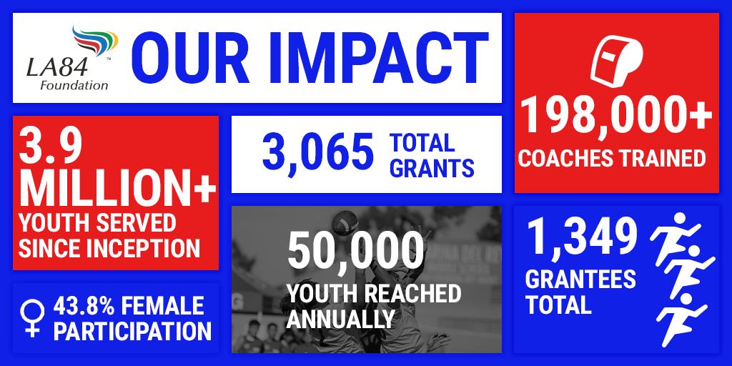 LA84 our impact infographic 2021